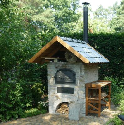 Bausatz 4/6 eingebaut in einem gemauerten Backhaus